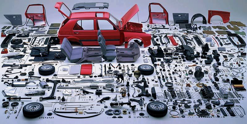 Payroll in automobiles Industry